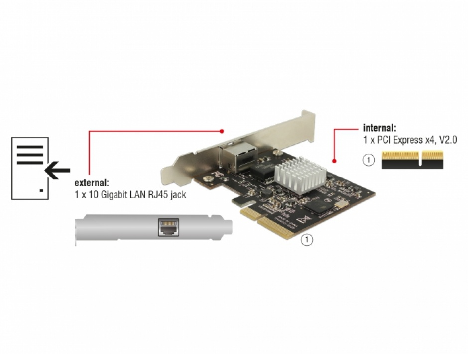 Imagine PCI Express la 1 x 10 Gigabit LAN NBASE-T RJ45, Delock 89654