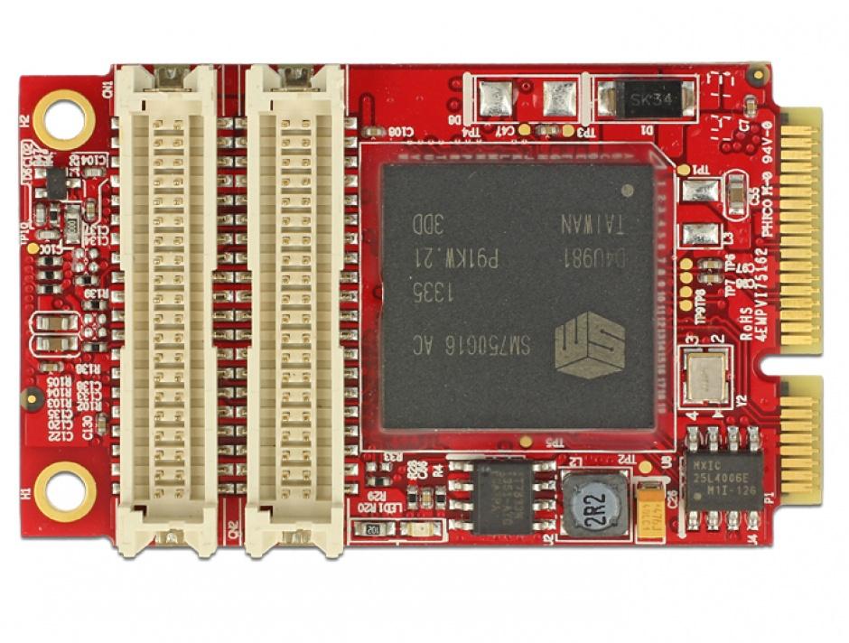 Imagine MiniPCIe I/O PCIe full size adaptor grafic pentru VGA / DVI / HDMI -40 °C ~ 85 °C, Delock 95255-1