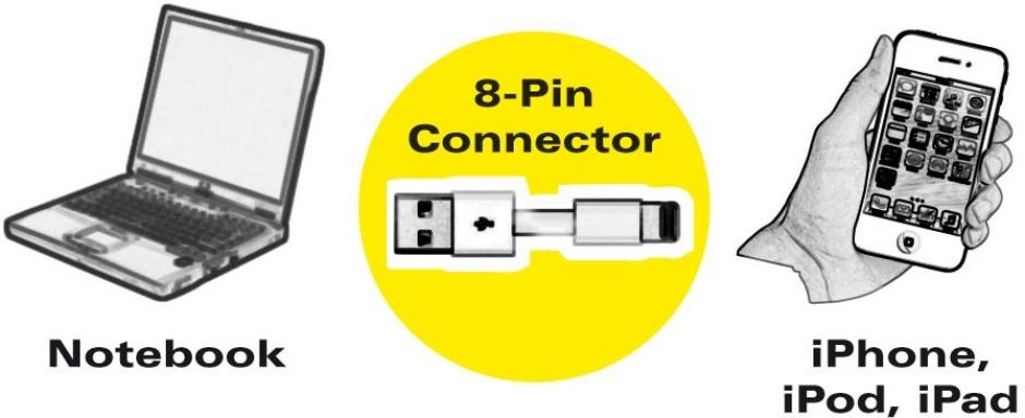 Imagine Cablu de date si alimentare pentru IPhone Lightning 6/5/5C/5S 0.15m, Value 11.99.8326-3