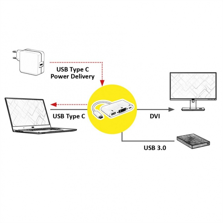 Imagine Adaptor USB 3.1 tip C la 1 x DVI, 1 x USB 3.0, 1 x conector alimentare (PD) T-M, Roline 12.02.1130
