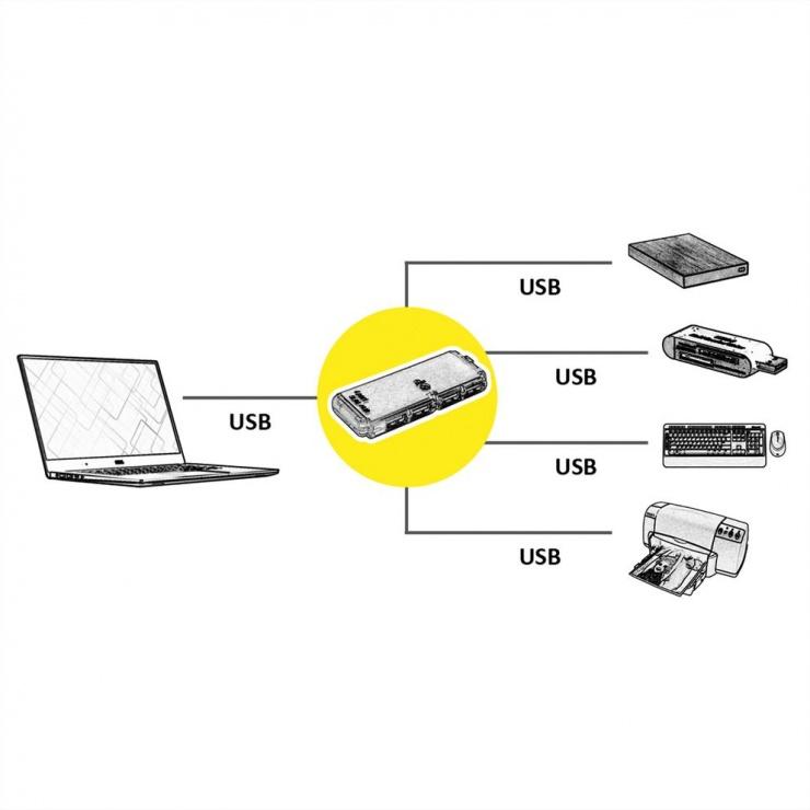 Imagine Hub USB 2.0 4 porturi, Value 14.99.5015-4