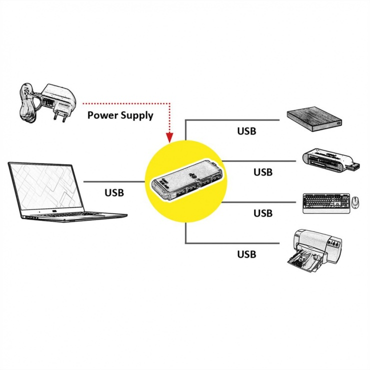 Imagine Hub USB 2.0 4 porturi cu alimentare, Value 14.99.5016-3