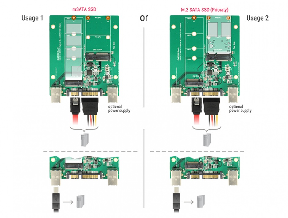 Imagine Convertor SATA / USB 3.1-B la M.2 / mSATA, Delock 62732-1