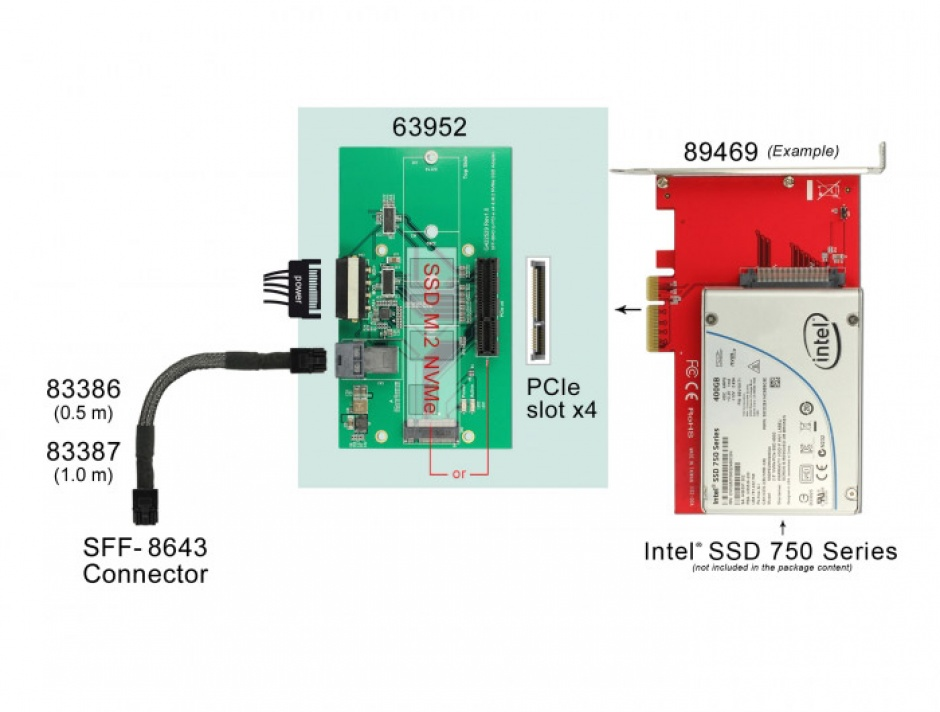 Imagine Adaptor U.2 SFF-8643 la PCIe/M.2 Key M slot, Delock 63952-3