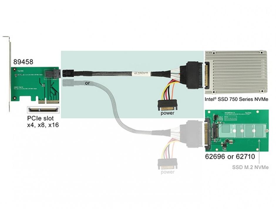 Imagine Cablu SFF-8643 unghi la U.2 SFF-8639 + alimentare SATA 75cm, Delock 84822-1
