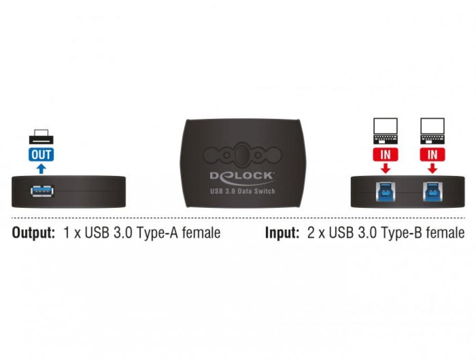 Imagine Distribuitor / Switch USB 3.0 2 PC x 1 periferica, Delock 87723