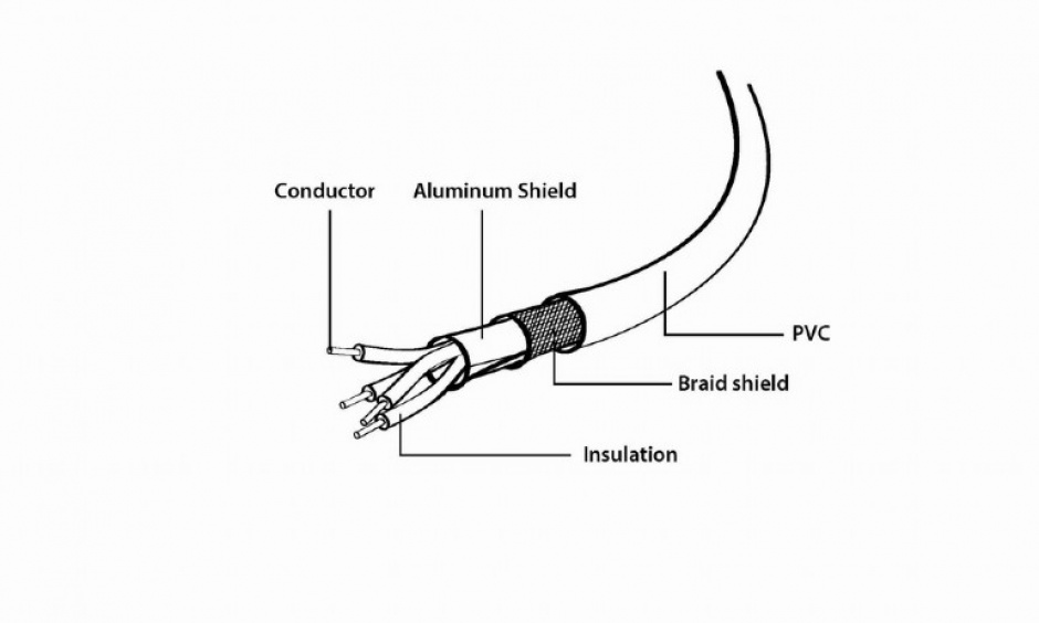 Imagine Cablu prelungitor USB 2.0 T-M 3m, Gembird CCP-USB2-AMAF-10-2