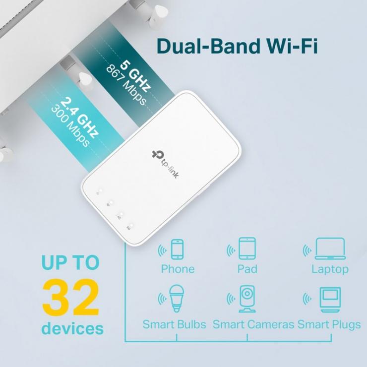 Imagine Range Extender Wi-Fi Mesh AC1200, TP-LINK RE300-5