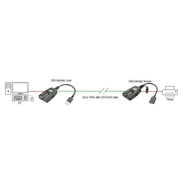 Imagine Extender USB 2.0 prin UTP cat.5 pana la 100m, Lindy L42694-1