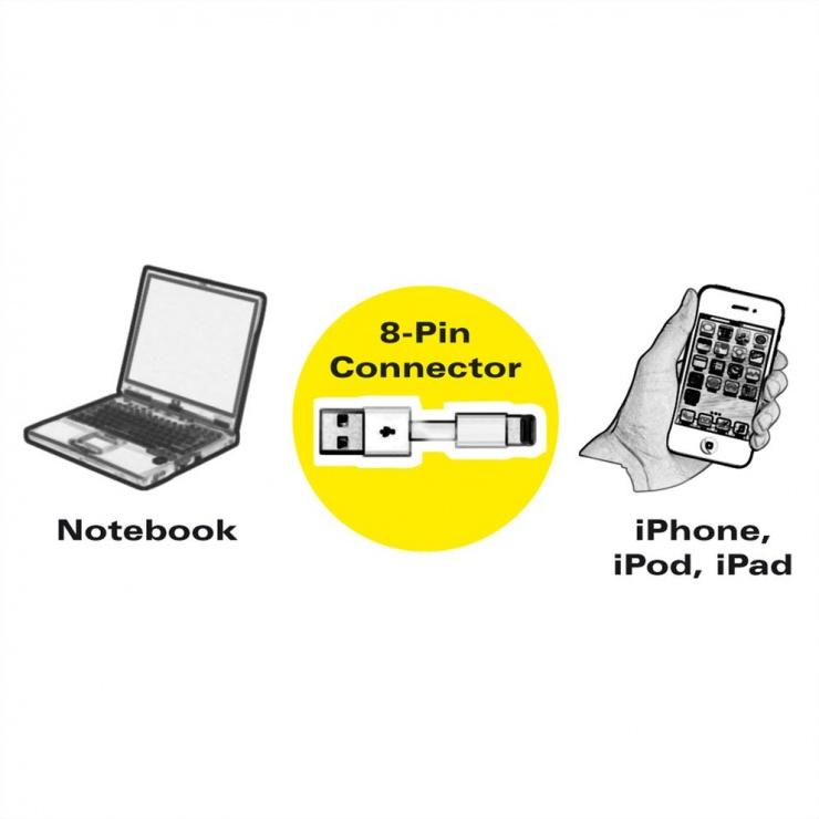 Imagine Cablu de date + alimentare pentru IPhone Lightning 6/5/5C/5S 1m, Value 11.99.8321-1