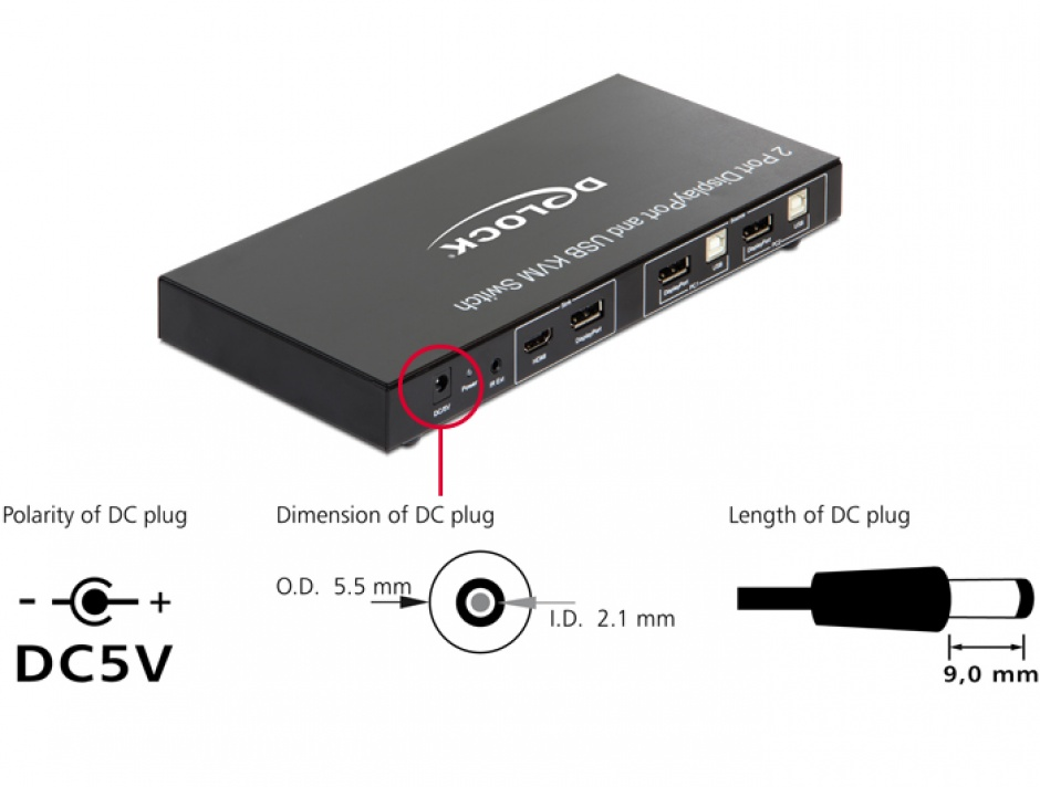Imagine KVM Switch Displayport 2 porturi, USB si Audio, Delock 11367