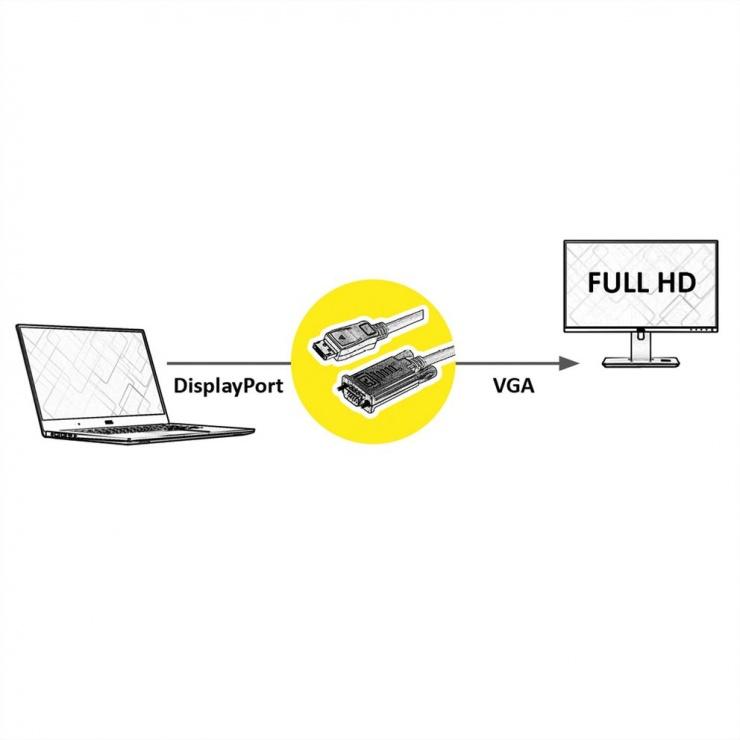 Imagine Cablu Displayport la VGA 1080p T-T 1m Negru, Value 11.99.5800