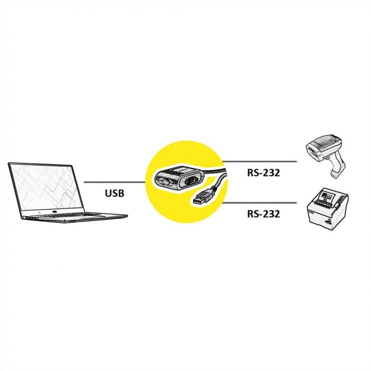 Imagine Adaptor USB la 2 x Serial DB9 RS232 1.8m, Roline 12.02.1048