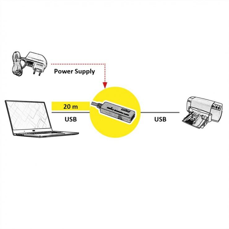 Imagine Cablu prelungitor USB 3.0 activ T-M 20m, Roline 12.04.1082