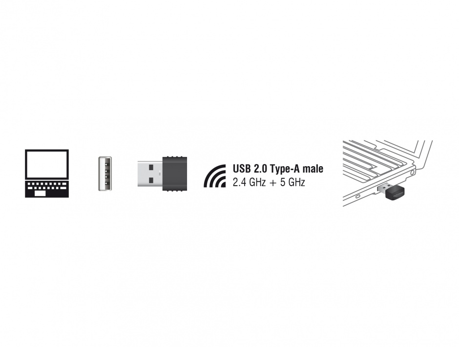 Imagine Placa retea USB 2.0 Dual Band WLAN ac/a/b/g/n 433 Mbps, Delock 12461
