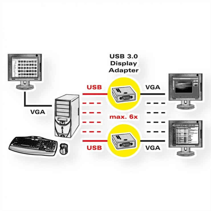 Imagine Adaptor USB 3.0 la VGA T-M, Value 12.99.1037-1