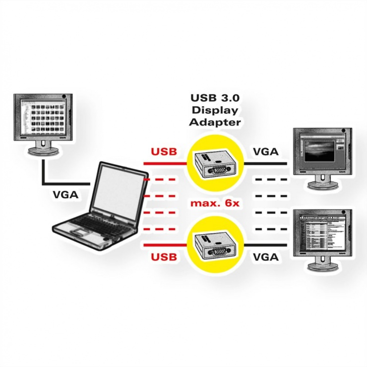 Imagine Adaptor USB 3.0 la VGA T-M, Value 12.99.1037-2