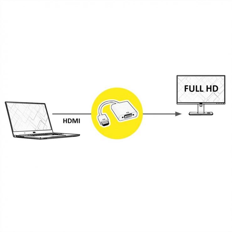 Imagine Adaptor HDMI la VGA T-M 15cm, Value 12.99.3114-1