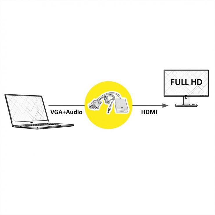 Imagine Adaptor VGA la HDMI cu audio + alimentare, Value 12.99.3117