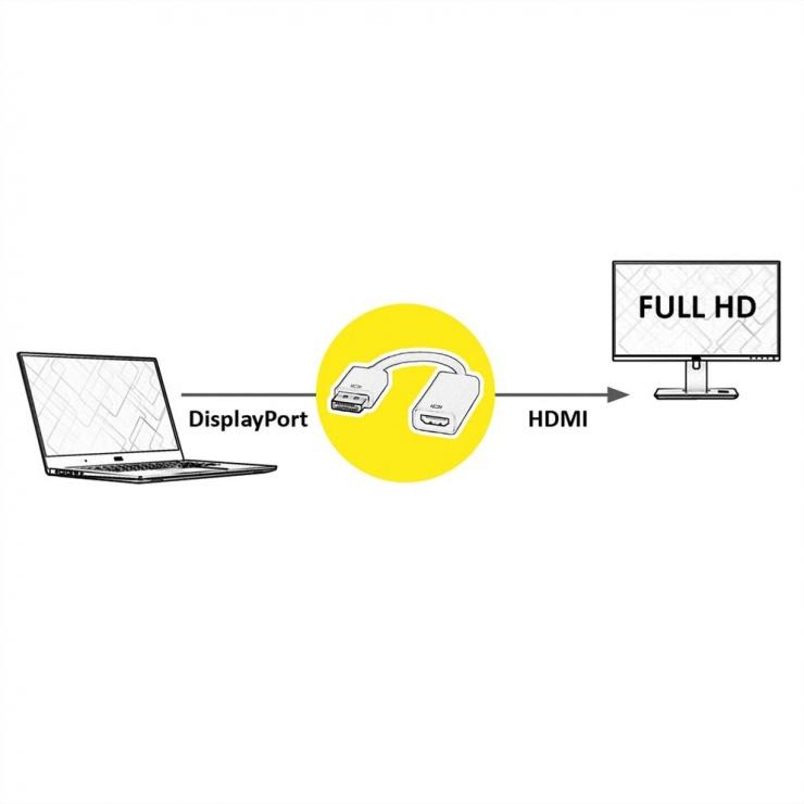 Imagine Adaptor Displayport la HDMI T-M, Value 12.99.3134-1