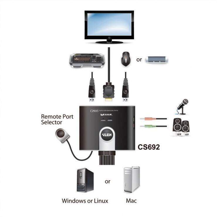 Imagine Switch KVM USB HDMI Audio/Video 2 porturi, Aten CS692-1