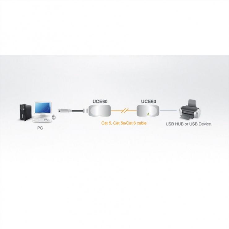 Imagine Extender USB 1.1 maxim 60m, ATEN UCE60-1