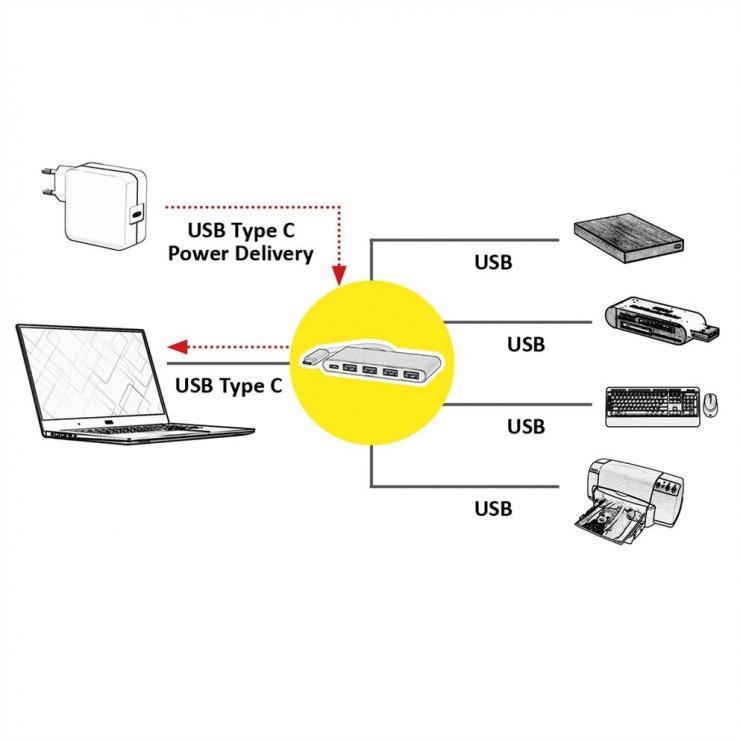 Imagine HUB USB 3.1 tip C la 4 x USB + alimentare USB-C (PD), Roline 14.02.5045