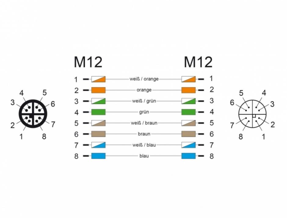 Imagine Cablu de retea M12 8 pini X-coded TPU 2m, Delock 85422-3