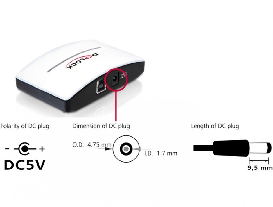 Imagine Hub USB 3.0 4 porturi cu alimentare, Delock 61762