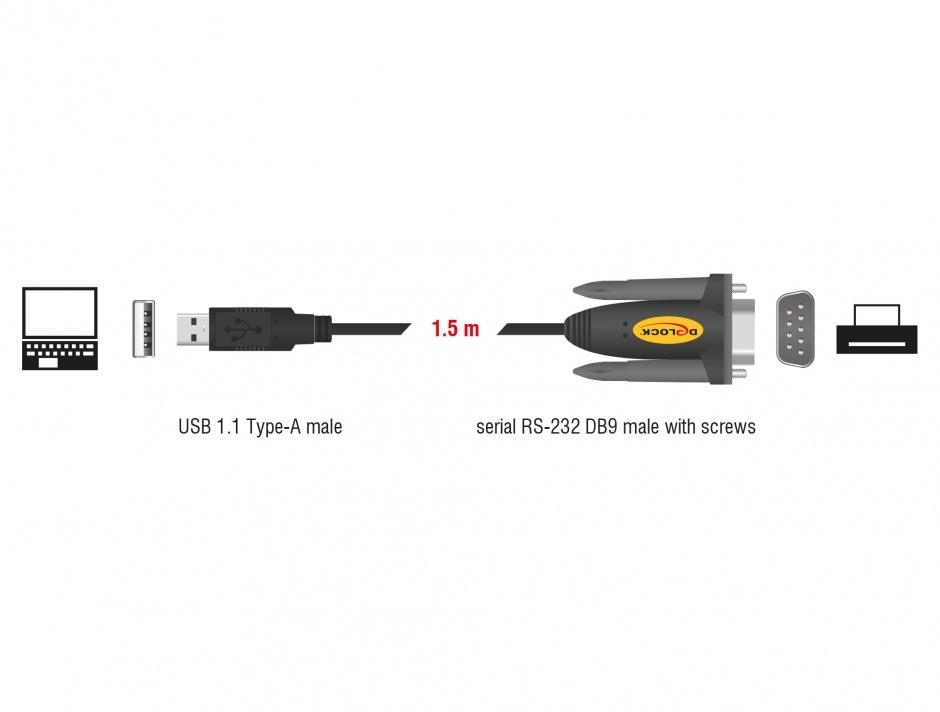 Imagine Cablu USB la Serial DB9 RS232 1.5m, Delock 61856