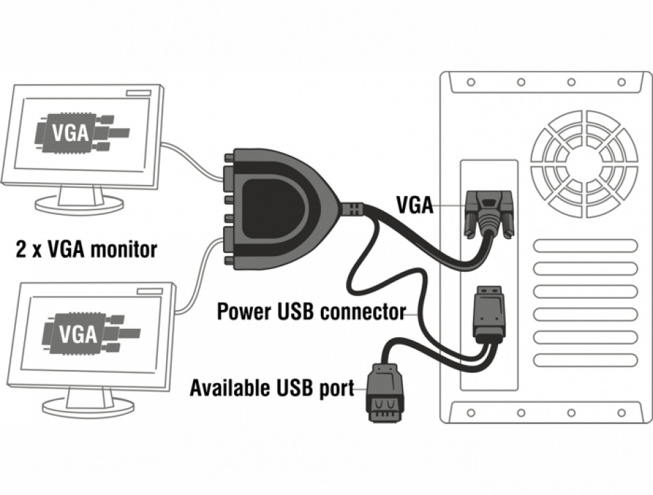 Imagine Multiplicator portabil VGA 2 porturi 450Mhz, Delock 61968