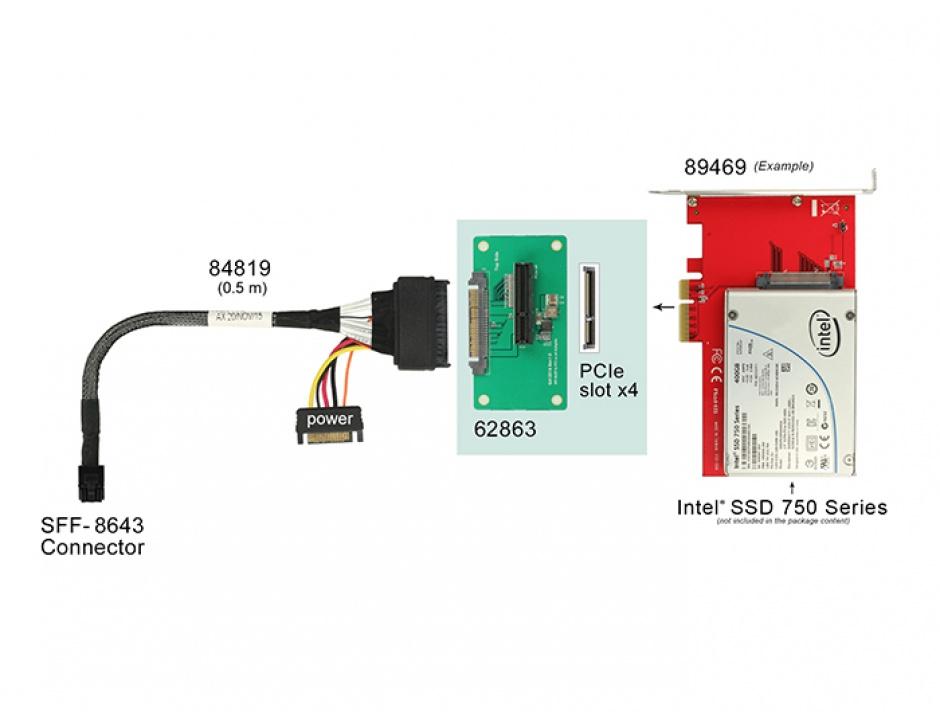 Imagine Adaptor U.2 SFF-8639 la PCIe x4 cu fixare, Delock 62863