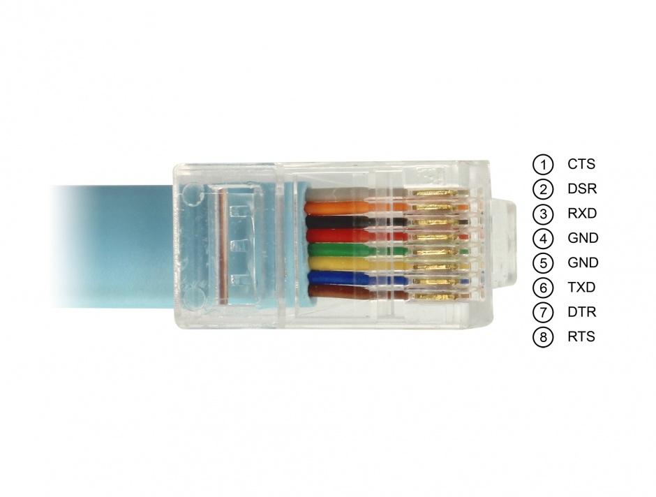 Imagine Cablu USB la Serial RS-232 RJ45 (pentru router Cisco) T-T 3m Bleu, Delock 63289