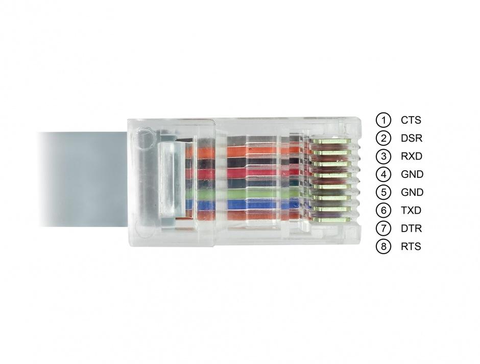 Imagine Cablu USB la Serial RS-232 RJ45 (pentru router CISCO) T-T 1m Gri, Delock 63911