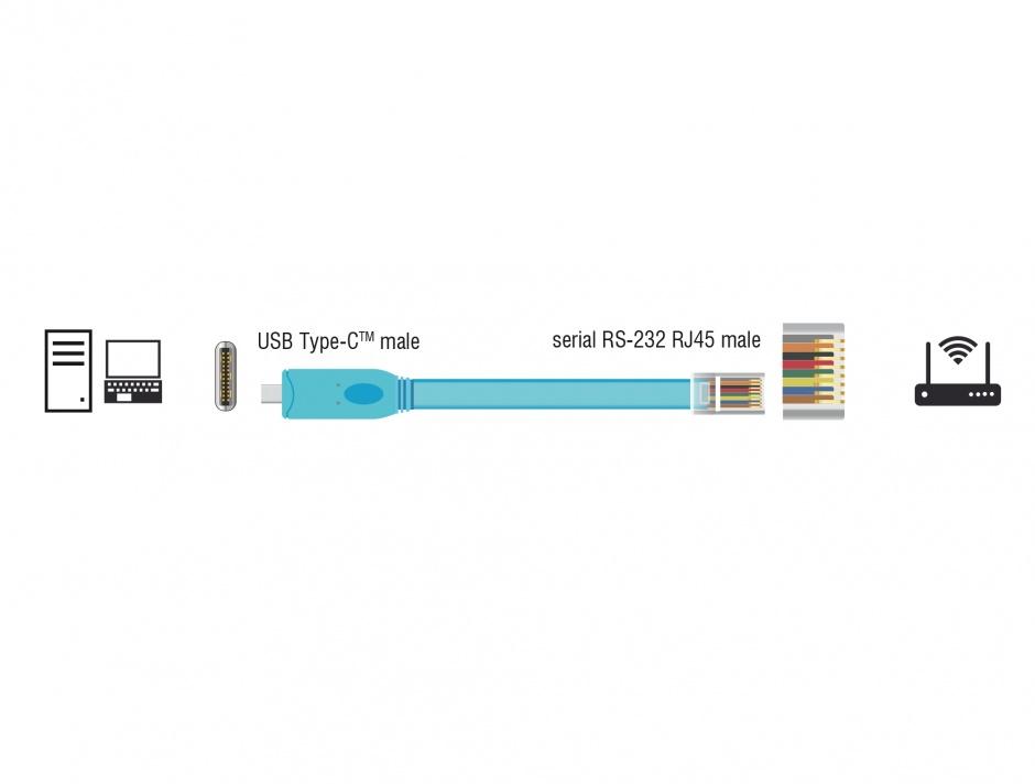 Imagine Cablu USB-C la Serial RS-232 RJ45 (pentru router CISCO) T-T 3m Bleu, Delock 63914