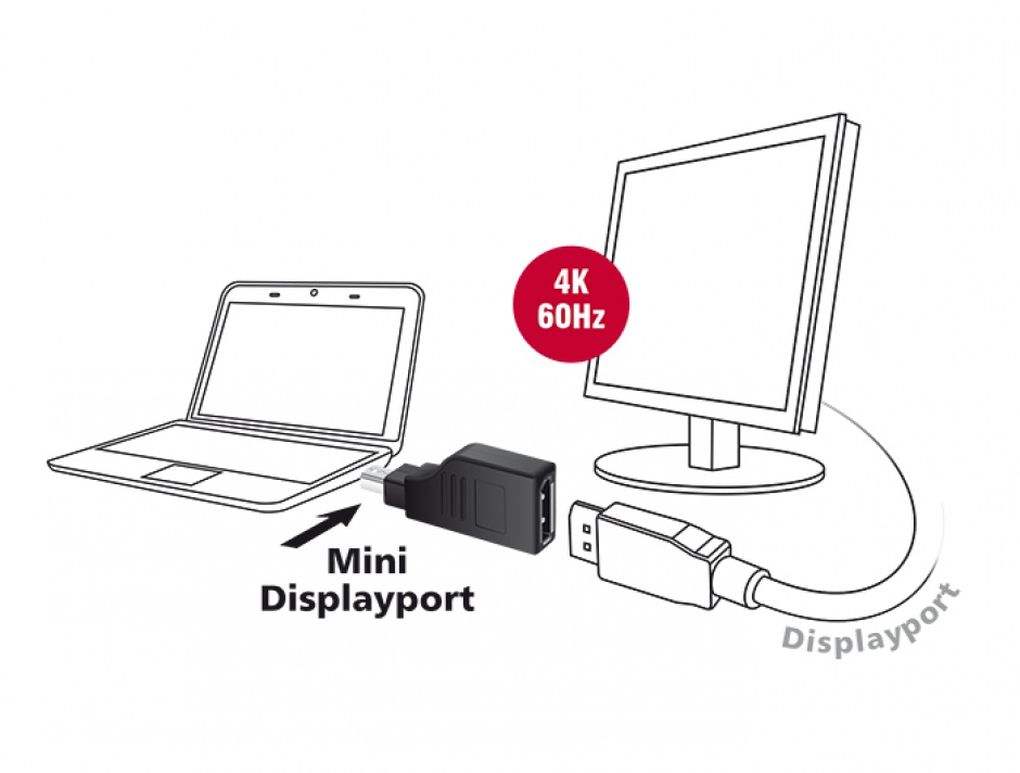 Imagine Adaptor mini Displayport la Displayport T-M Negru 4K 60 Hz unghi 90°, Delock 65626