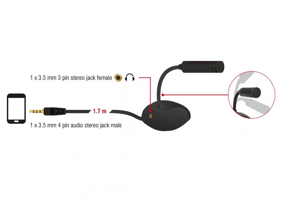 Imagine Microfon Omni-Directional pentru Smartphone / Tablet flexibil cu jack stereo 3.5mm, Delock 65872