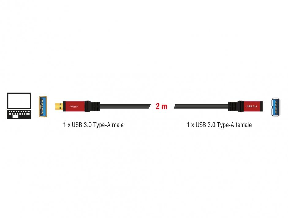 Imagine Cablu prelungitor USB 3.0 Premium T-M 2m, Delock 82753