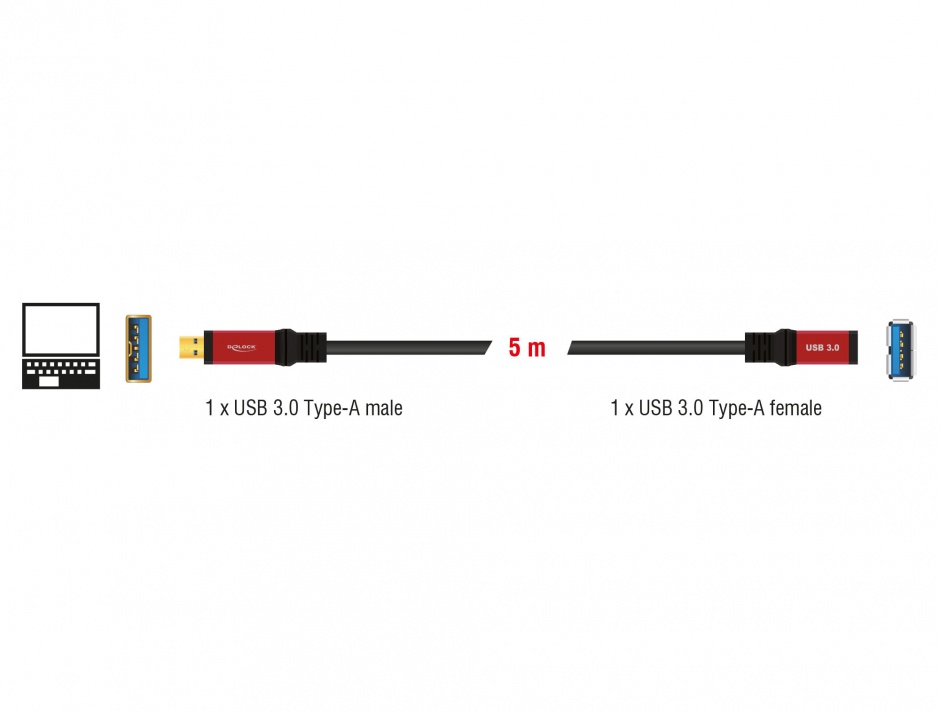 Imagine Cablu prelungitor USB 3.0-A T-M 5m Premium, Delock 82755
