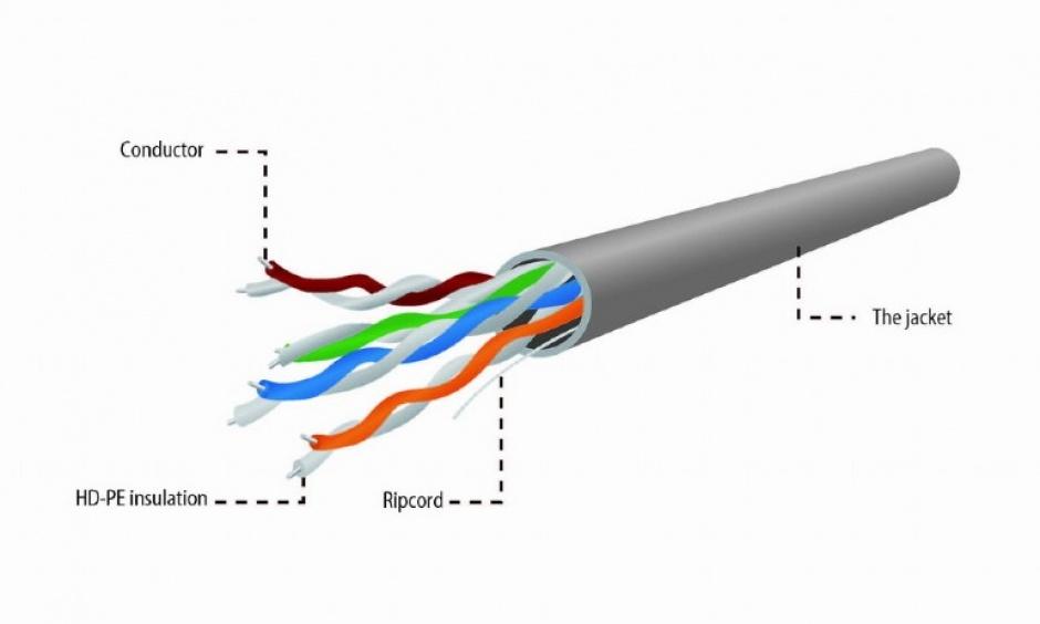 Imagine Cablu retea UTP cat. 5E, rola 305m, cupru Gembird UPC-5004E-SO-1