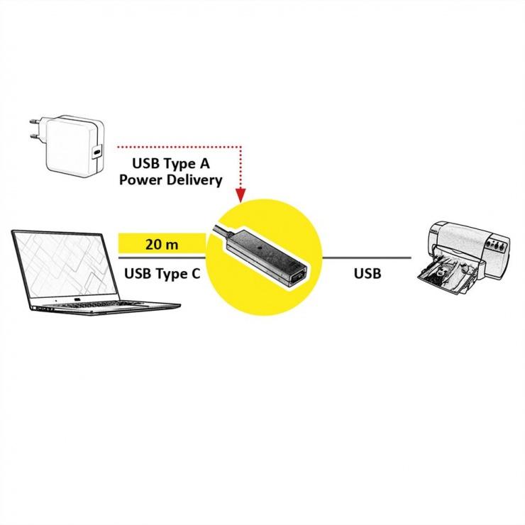 Imagine Cablu activ USB-C 2.0 la USB-A T-M 15m Negru, Value 12.99.1113