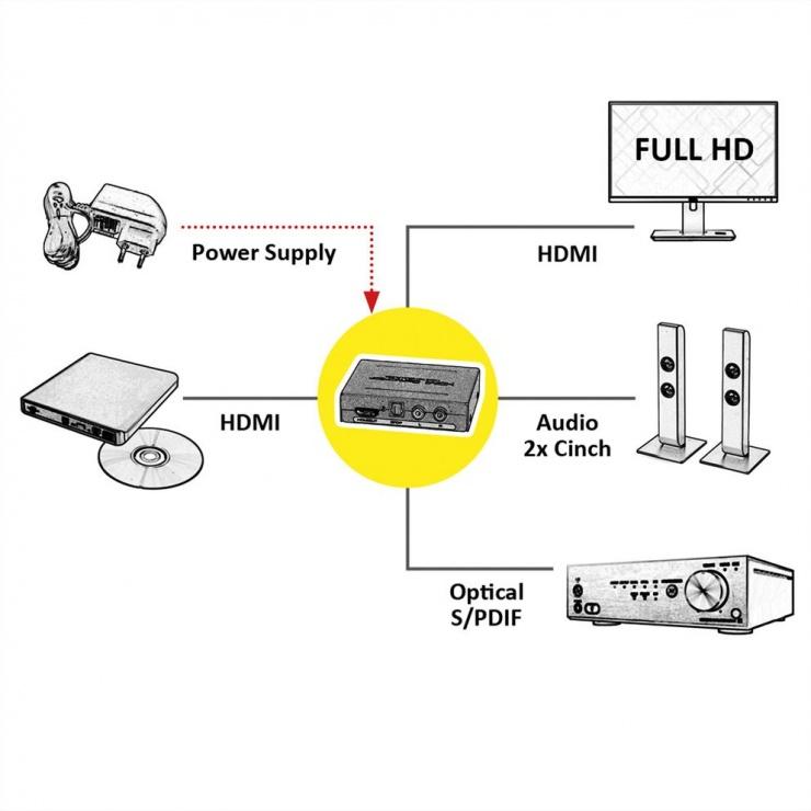 Imagine Extractor audio HDMI Full HD, Value 14.99.3442