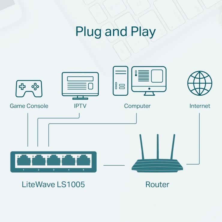 Imagine Switch Desktop LiteWave 5 porturi 10/100Mbps Alb, TP-LINK LS1005