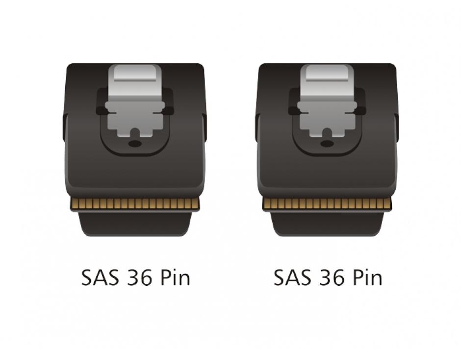 Imagine Cablu Mini SAS SFF-8087 la Mini SAS SFF-8087 1m, Delock 83073