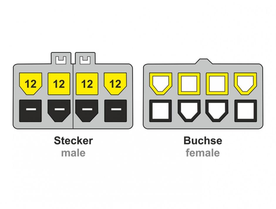Imagine Cablu prelungitor 8 pini EPS (2 x 4 pin) la 8 pini T-M 44 cm, Delock 83653
