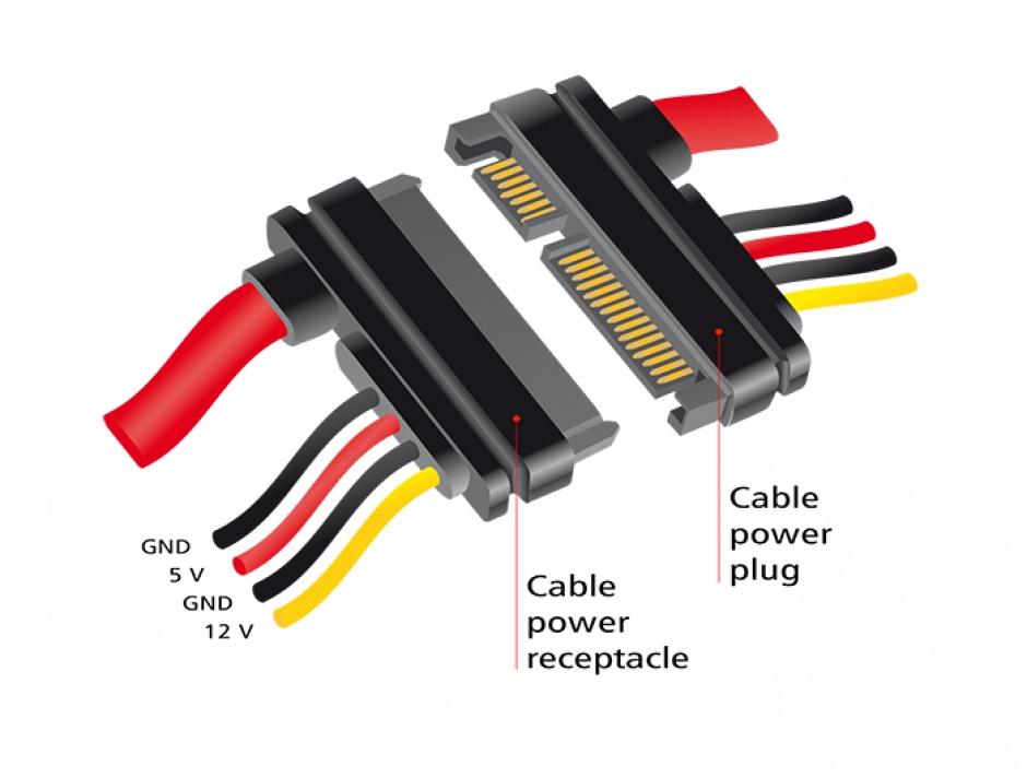 Imagine Cablu prelungitor SATA III 22 pini 6 Gb/s T-M (5V+12V) 100cm, Delock 83804