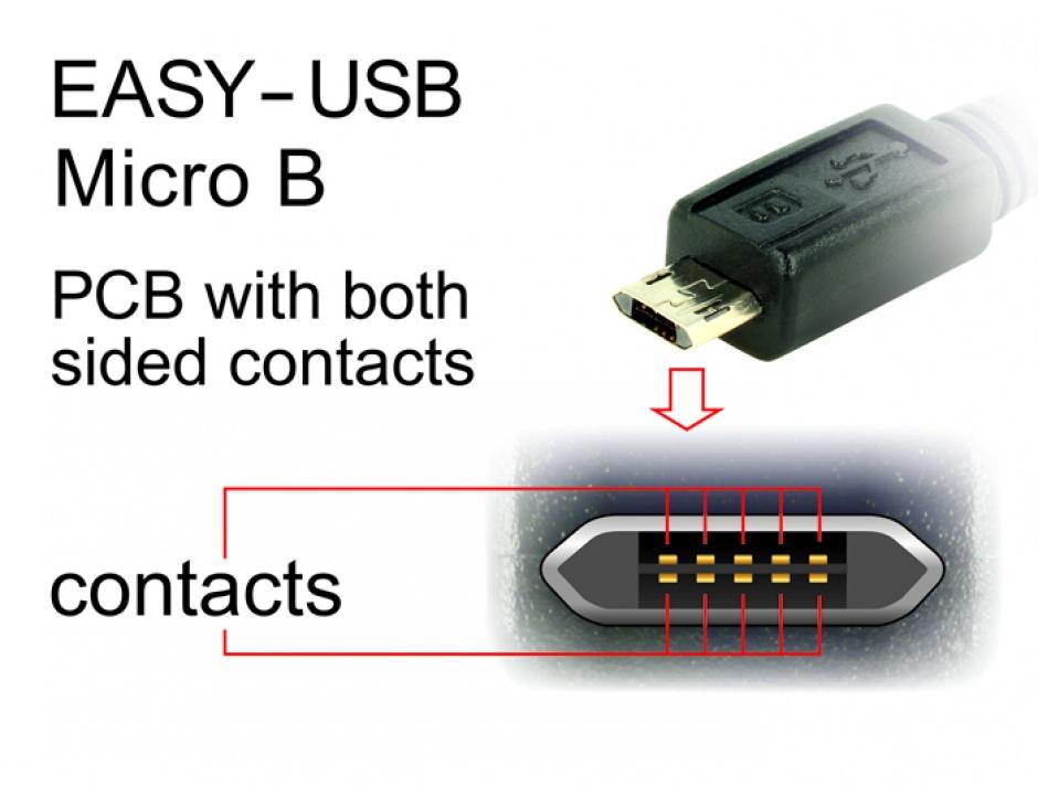 Imagine Cablu EASY-USB 2.0 tip A la EASY-USB 2.0 tip Micro-B T-T Alb 0.2m, Delock 84805