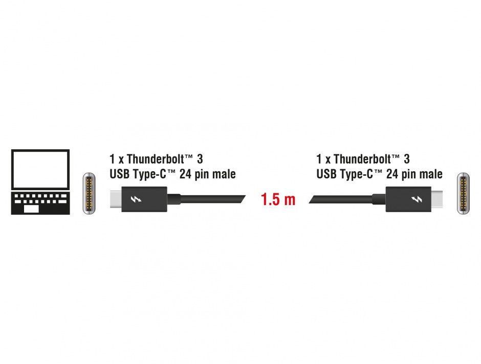 Imagine Cablu Thunderbolt 3 20 Gb/s USB tip C pasiv 1.5m 5A T-T negru, Delock 84846