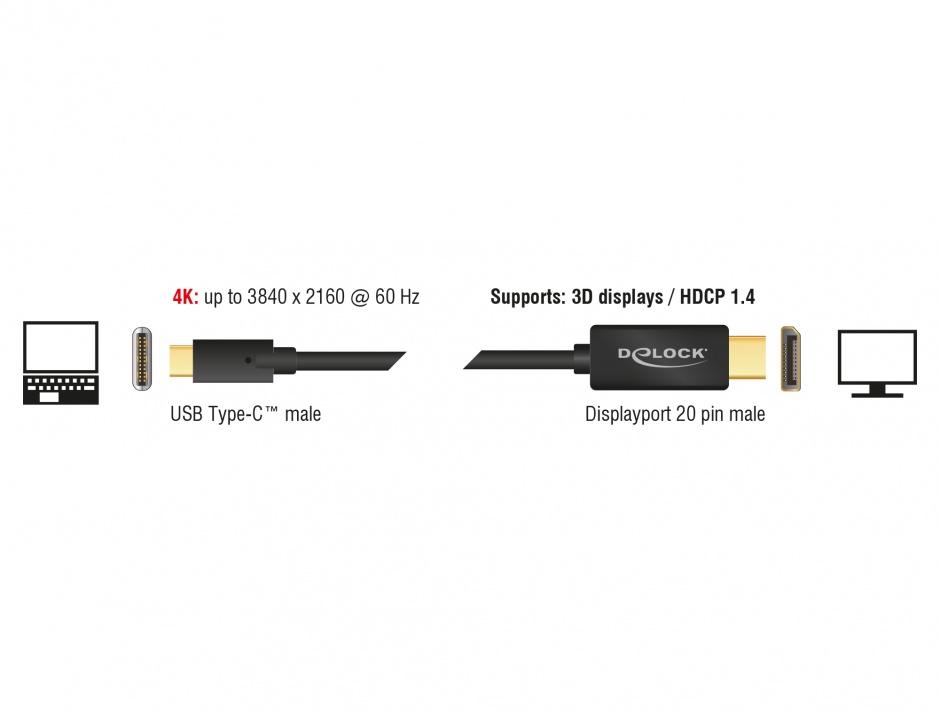 Imagine Cablu USB tip C la Displayport (DP Alt Mode) 4K 60 Hz T-T 2m, Delock 85256