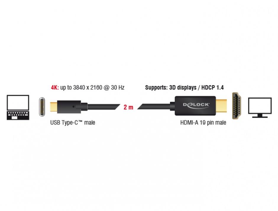 Imagine Cablu USB-C la HDMI (DP Alt Mode) 4K 30 Hz 2m T-T Negru, Delock 85259